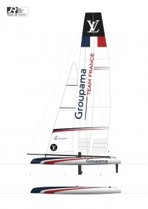 JB Epron/Groupama Team France