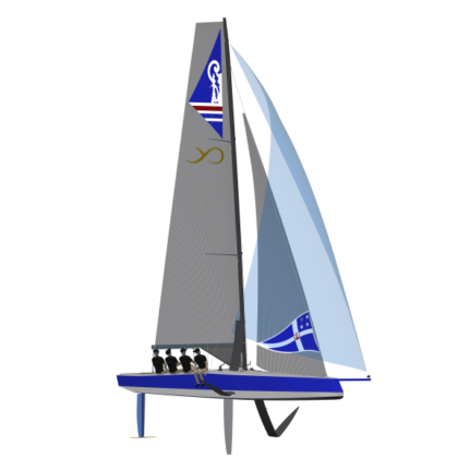 Youth Americas' Cup AC9F